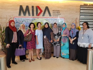 Mtg with MIDA
